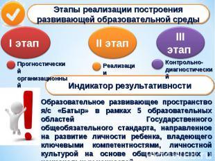 Образовательное развивающее пространство я/с «Батыр» в рамках 5 образовательных
