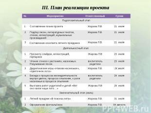 III. План реализации проекта III. План реализации проекта