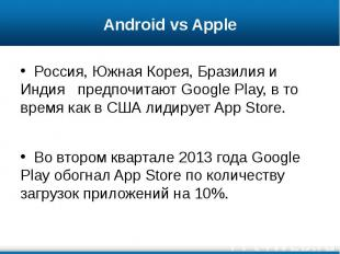Android vs Apple Россия, Южная Корея, Бразилия и Индия предпочитают Google Play,