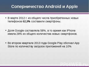 Соперничество Android и Apple В марте 2012 г. из общего числа приобретенных новы