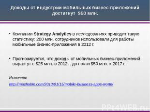Доходы от индустрии мобильных бизнес-приложений достигнут $50 млн. Компании Stra