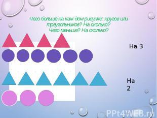 Чего больше на каждом рисунке: кругов или треугольников? На сколько? Чего меньше