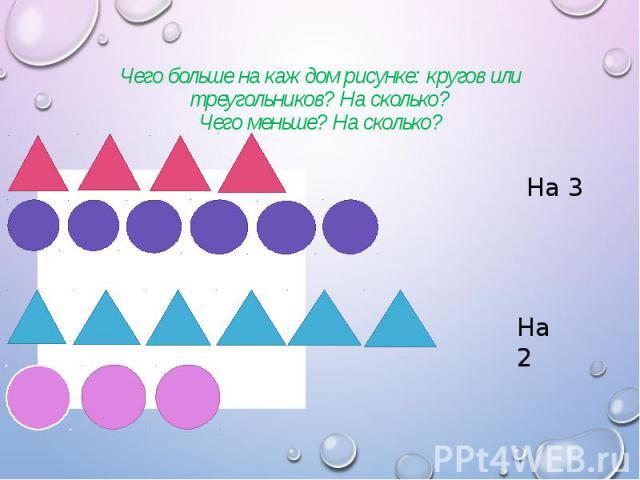 Чего больше на каждом рисунке: кругов или треугольников? На сколько? Чего меньше? На сколько?