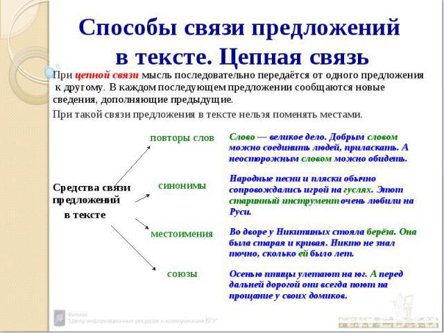Способы связи предложений в тексте. Цепная связь