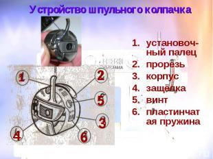 Устройство шпульного колпачка установоч-ный палец прорезь корпус защёлка винт пл