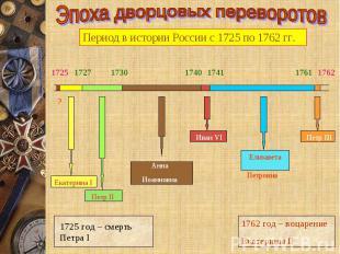 Эпоха дворцовых переворотов Период в истории России с 1725 по 1762 гг. 1725 год