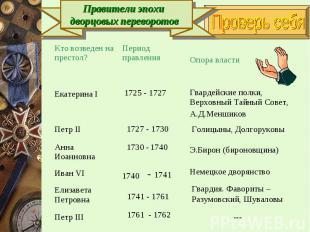 Правители эпохи дворцовых переворотов