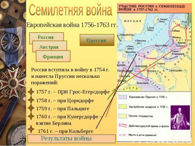 Семилетняя война Европейская война 1756-1763 гг. Россия вступила в войну в 1754 г. и нанесла Пруссии несколько поражений: