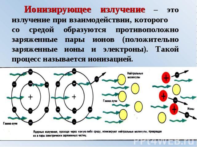 Ионизирующее излучение – это излучение при взаимодействии, которого со средой образуются противоположно заряженные пары ионов (положительно заряженные ионы и электроны). Такой процесс называется ионизацией.