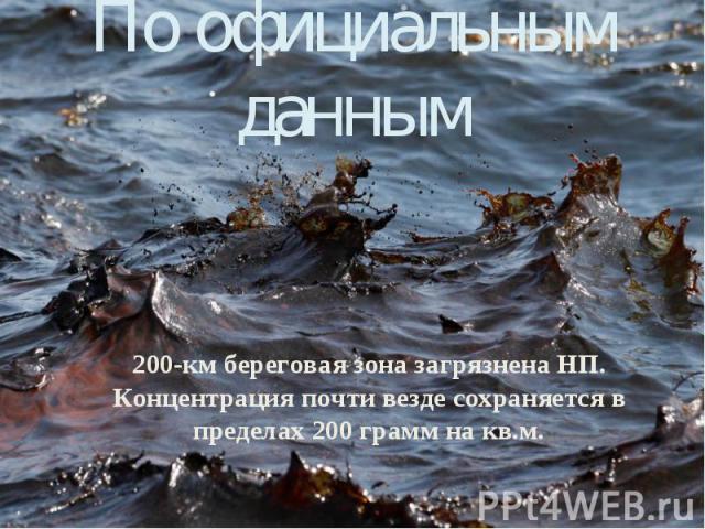 По официальным данным 200-км береговая зона загрязнена НП. Концентрация почти везде сохраняется в пределах 200 грамм на кв.м.