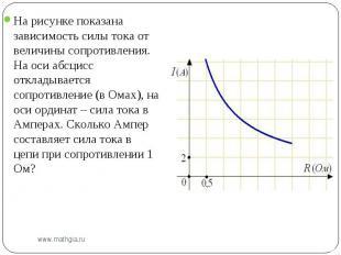 На рисунке показана зависимость силы тока от величины сопротивления. На оси абсц