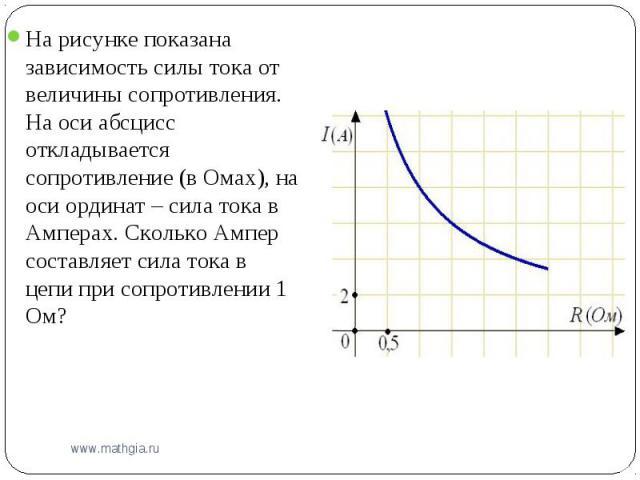 На рисунке показана зависимость силы тока от величины сопротивления. На оси абсцисс откладывается сопротивление (в Омах), на оси ординат – сила тока в Амперах. Сколько Ампер составляет сила тока в цепи при сопротивлении 1 Ом?