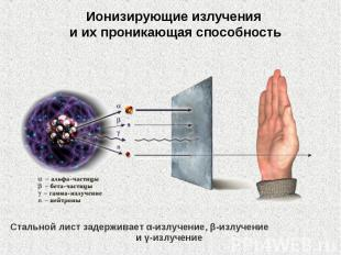 Ионизирующие излучения иихпроникающая способность Стальной лист задерживает α-