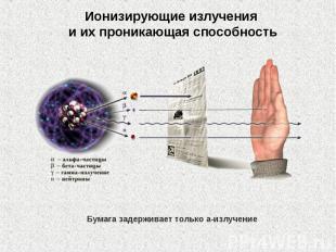 Ионизирующие излучения иихпроникающая способность Бумага задерживает только a-