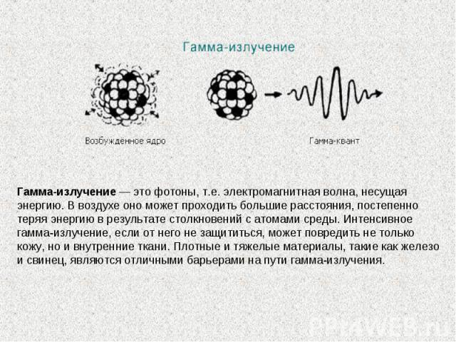 Гамма-излучение— это фотоны, т.е. электромагнитная волна, несущая энергию. Ввоздухе оно может проходить большие расстояния, постепенно теряя энергию врезультате столкновений сатомами среды. Интенсивное гамма-излучение, если отнего незащититься…