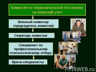 Комиссия по первоначальной постановке на воинский учет Военный комиссар (председ