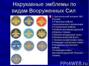 Нарукавные эмблемы по видам Вооруженных Сил 1-Центральный аппарат МО России. 2-Р