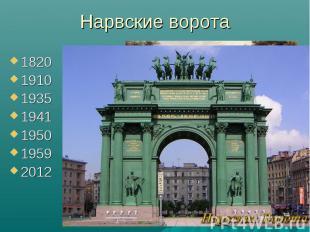 Нарвские ворота 1820 1910 1935 1941 1950 1959 2012