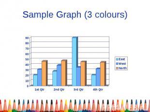 Sample Graph (3 colours)