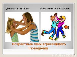 Девочки 11 и 13 лет Мальчики 12 и 14-15 лет Возрастные пики агрессивного поведен