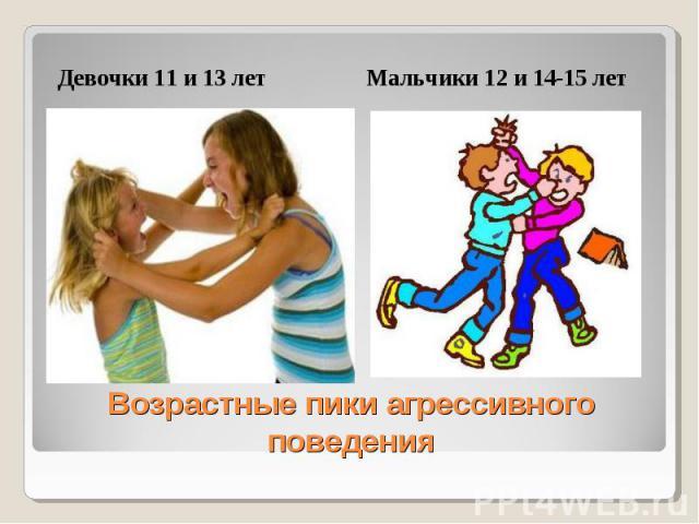 Девочки 11 и 13 лет Мальчики 12 и 14-15 лет Возрастные пики агрессивного поведения