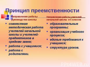 Принцип преемственности Направления работы руководства школы совместная методиче