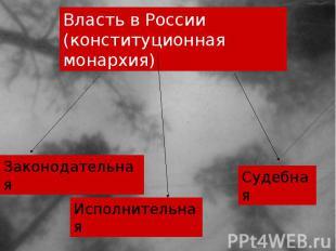 Власть в России (конституционная монархия)