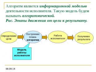 Алгоритм является информационной моделью деятельности исполнителя. Такую модель