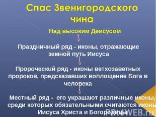 Спас 3венигородского чина Над высоким Деисусом Праздничный ряд - иконы, отpaжающ
