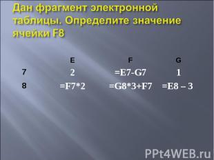 Дан фрагмент электронной таблицы. Определите значение ячейки F8