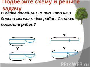 Подберите схему и решите задачуВ парке посадили 15 лип. Это на 3 дерева меньше.
