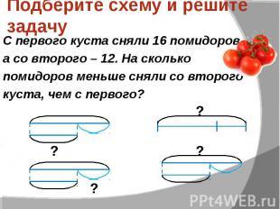 Подберите схему и решите задачуС первого куста сняли 16 помидоров, а со второго