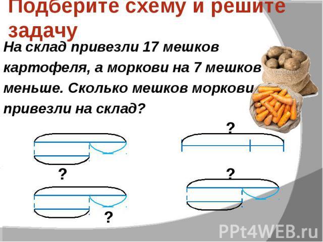 Подберите схему и решите задачу На склад привезли 17 мешков картофеля, а моркови на 7 мешков меньше. Сколько мешков моркови привезли на склад?