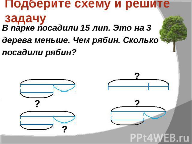 Подберите схему и решите задачуВ парке посадили 15 лип. Это на 3 дерева меньше. Чем рябин. Сколько посадили рябин?
