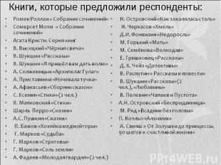 Книги, которые предложили респонденты: Ромен Роллан « Собрание сочинений» Сомерс
