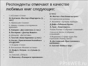 Респонденты отмечают в качестве любимых книг следующие: С.А.Есенин «Стихи» М. Бу