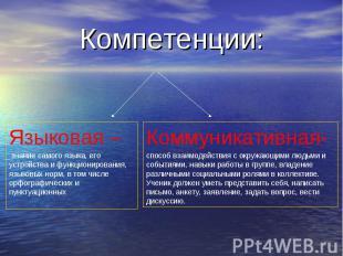 Компетенции: Языковая – знание самого языка, его устройства и функционирования,