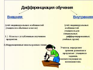 Дифференциация обучения Внешняя Внутренняя (учёт индивидуальных особенностей (уч