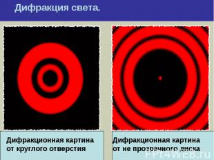 Дифракция света. Дифракционная картина от круглого отверстия Дифракционная карти