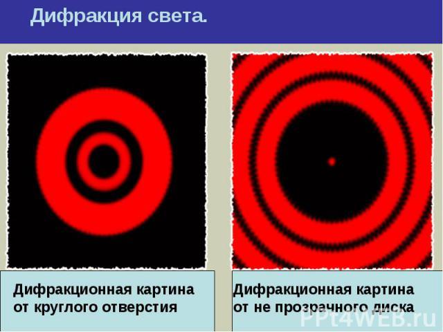 Дифракция света. Дифракционная картина от круглого отверстия Дифракционная картина от не прозрачного диска