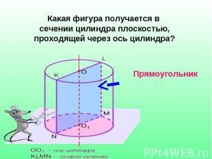 Какая фигура получается в сечении цилиндра плоскостью, проходящей через ось цили