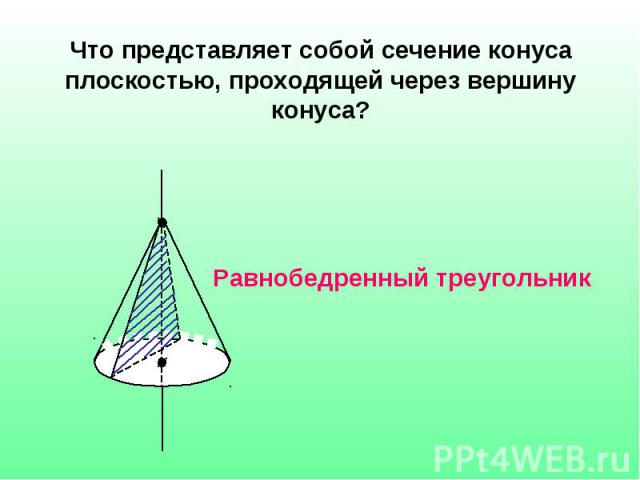 Что представляет собой сечение конуса плоскостью, проходящей через вершину конуса? Равнобедренный треугольник