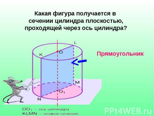 Какая фигура получается в сечении цилиндра плоскостью, проходящей через ось цилиндра? Прямоугольник