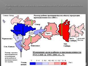 Изменение доли района в промышленности РОССИИ за 1991-2001 гг., %