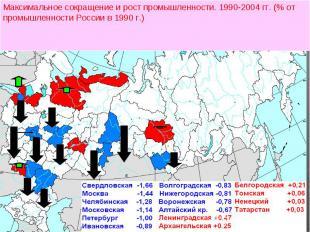 Максимальное сокращение и рост промышленности. 1990-2004 гг. (% от промышленност