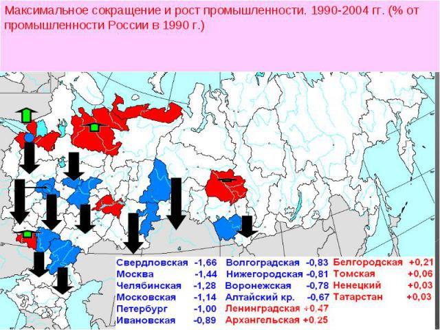 Максимальное сокращение и рост промышленности. 1990-2004 гг. (% от промышленности России в 1990 г.)