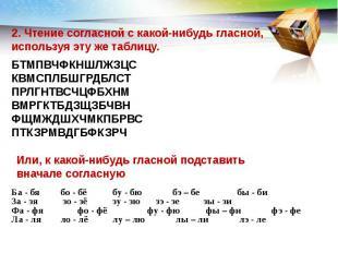 2. Чтение согласной с какой-нибудь гласной, используя эту же таблицу. БТМПВЧФКНШ