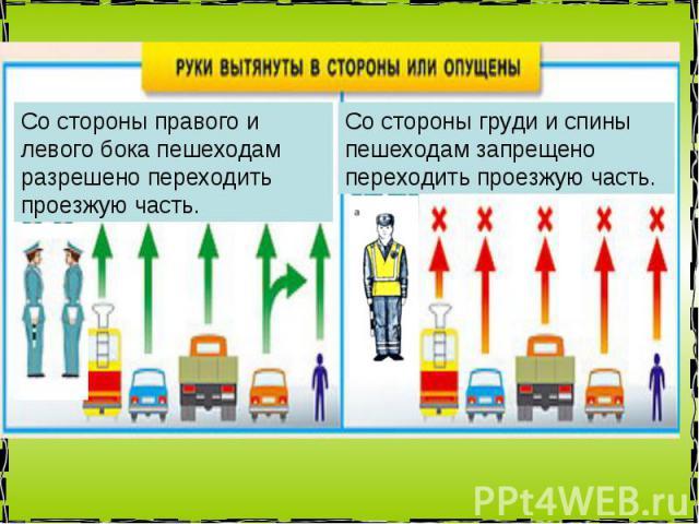 Со стороны правого и левого бока пешеходам разрешено переходить проезжую часть. Со стороны груди и спины пешеходам запрещено переходить проезжую часть.