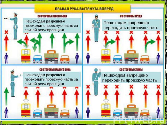Пешеходам разрешено переходить проезжую часть за спиной регулировщика Пешеходам запрещено переходить проезжую часть Пешеходам разрешено переходить проезжую часть за спиной регулировщика Пешеходам запрещено переходить проезжую часть