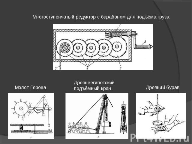 Многоступенчатый редуктор с барабаном для подъёма груза Молот Герона Древнеегипетский подъёмный кран Древний бурав